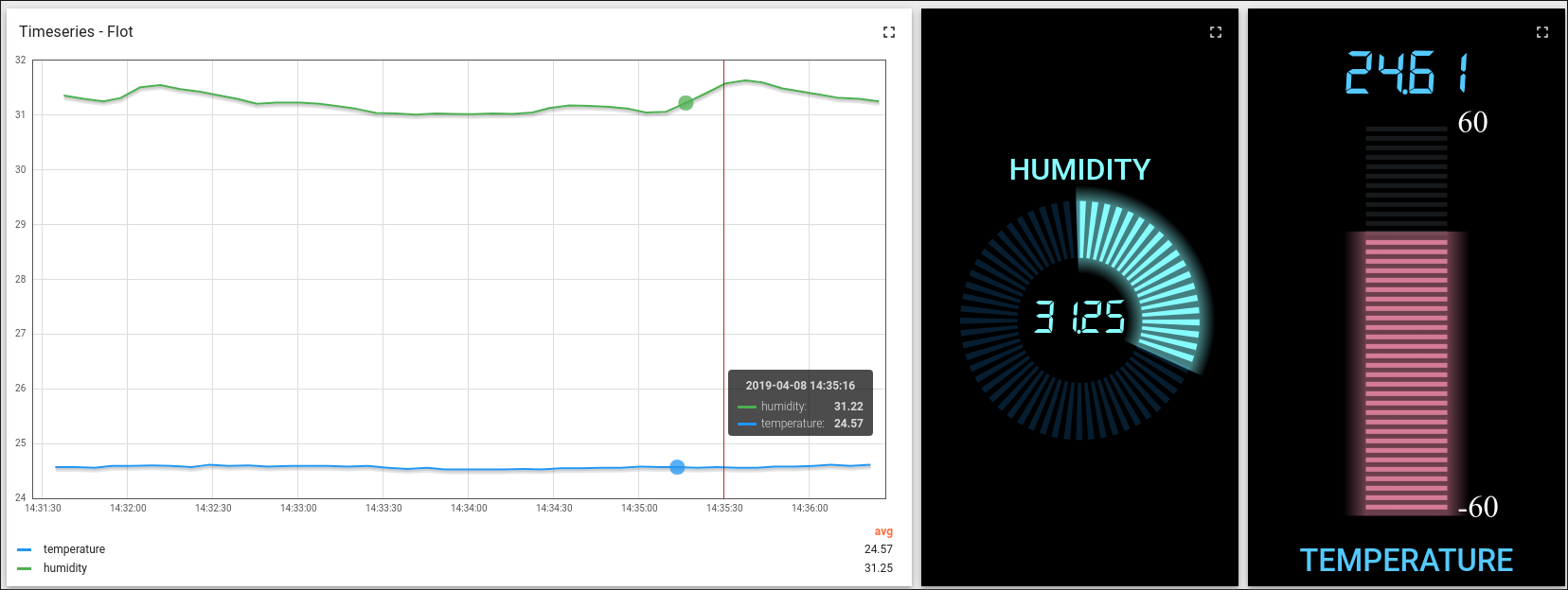 Humidity and temperature upload over HTTP using Arduino UNO