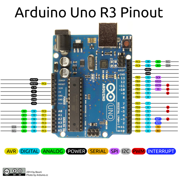 Temperature upload over mqtt using arduino uno esp