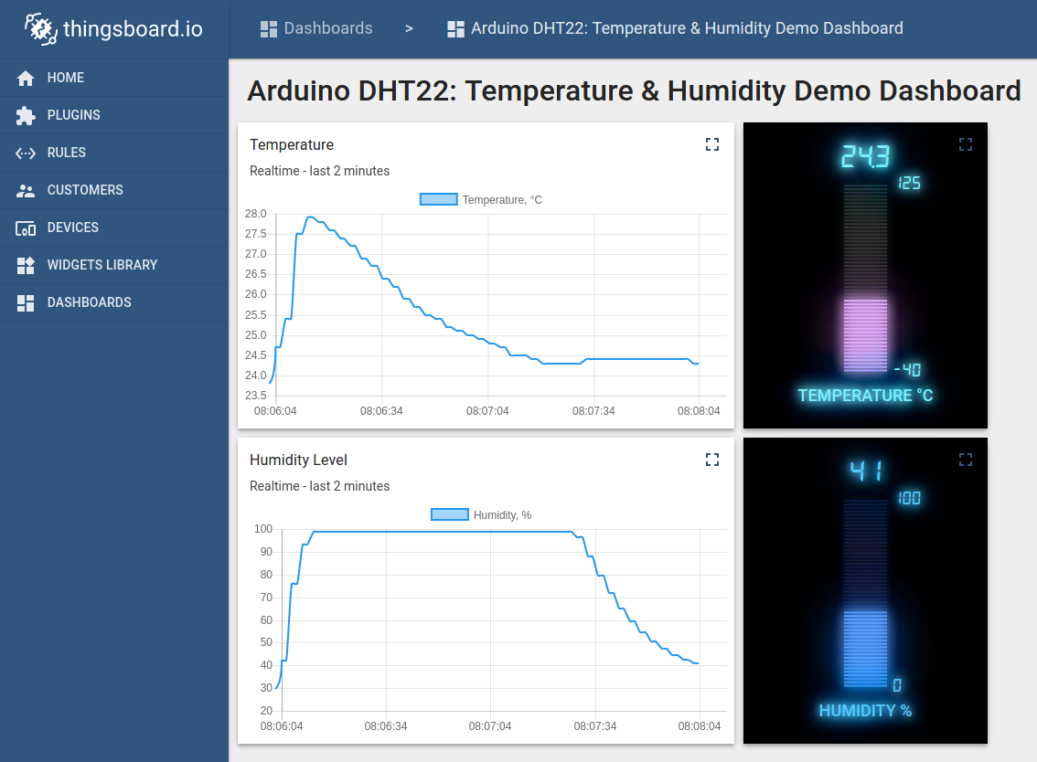 Temperature upload over MQTT using Arduino UNO, ESP8266 and