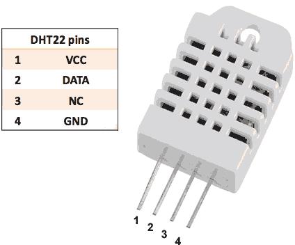 Temperature upload over MQTT using ESP8266 and DHT22 sensor