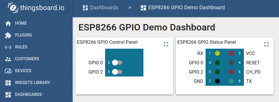 ESP8266 GPIO control over MQTT using ThingsBoard | ThingsBoard