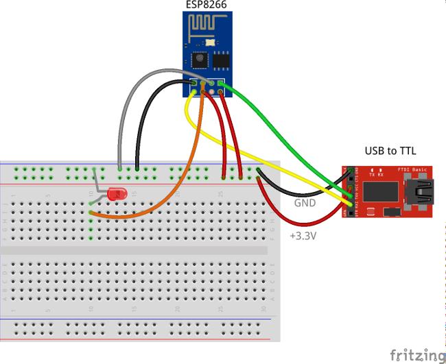 ESP8266 GPIO control over MQTT using ThingsBoard | ThingsBoard