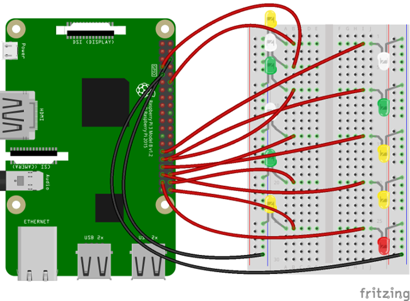Terrific Raspberry Pi Gpio Control Using Android Things And Thingsboard Wiring 101 Ferenstreekradiomeanderfmnl