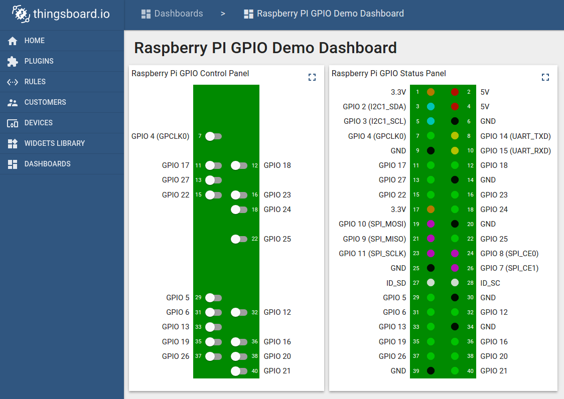 Raspberry Pi Gpio Control Using Android Things And