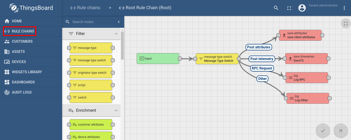 Getting Started with Rule Engine | ThingsBoard